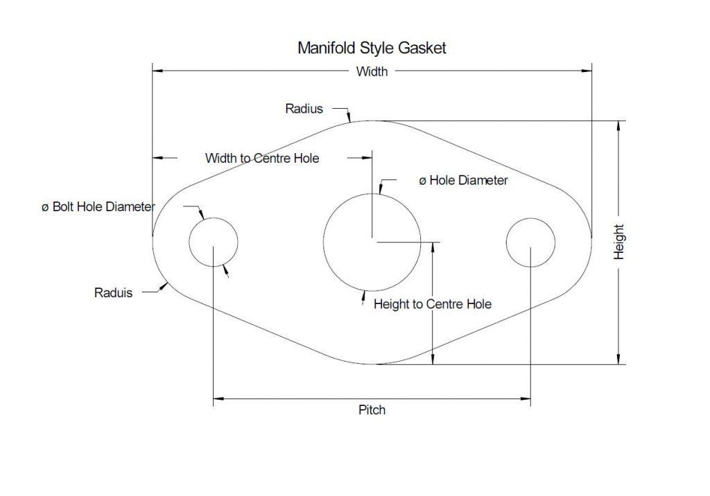 Manifold Automotive gasket