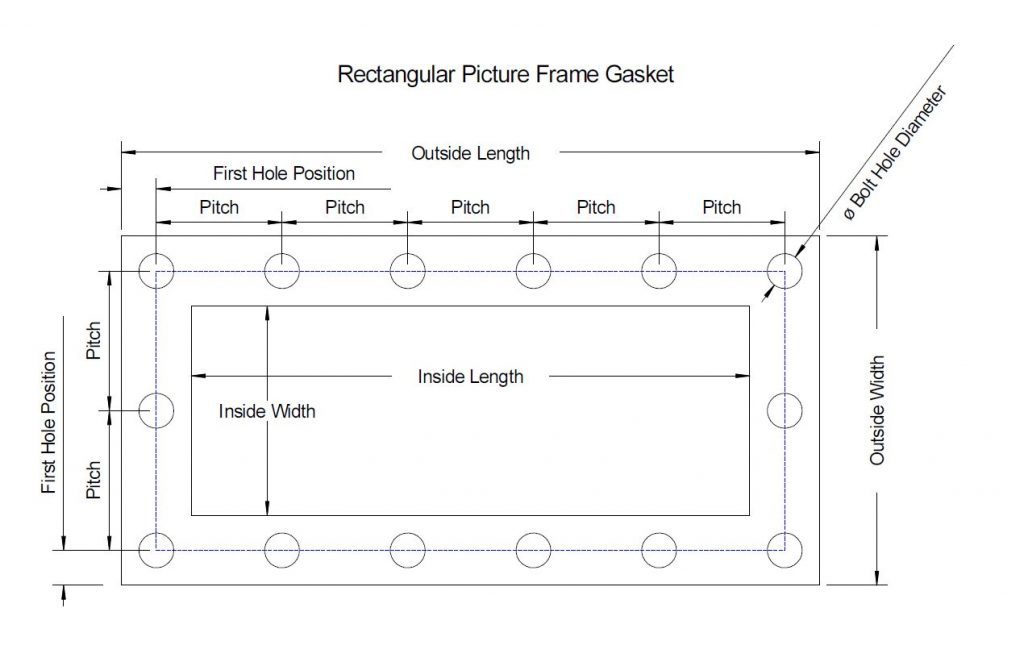 How to measure a gasket that is rectangular or square.